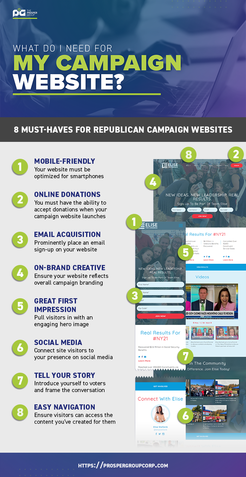 INFOGRAPHIC: 8 Must-Haves for Republican Campaign Websites